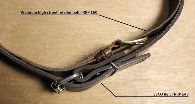 Belt Comparison