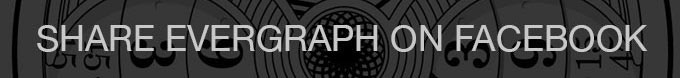 Help spread the word, share the Evergraph on Facebook!