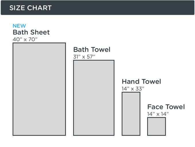 Onsen Bath Towels Redefined By Onsen Kickstarter