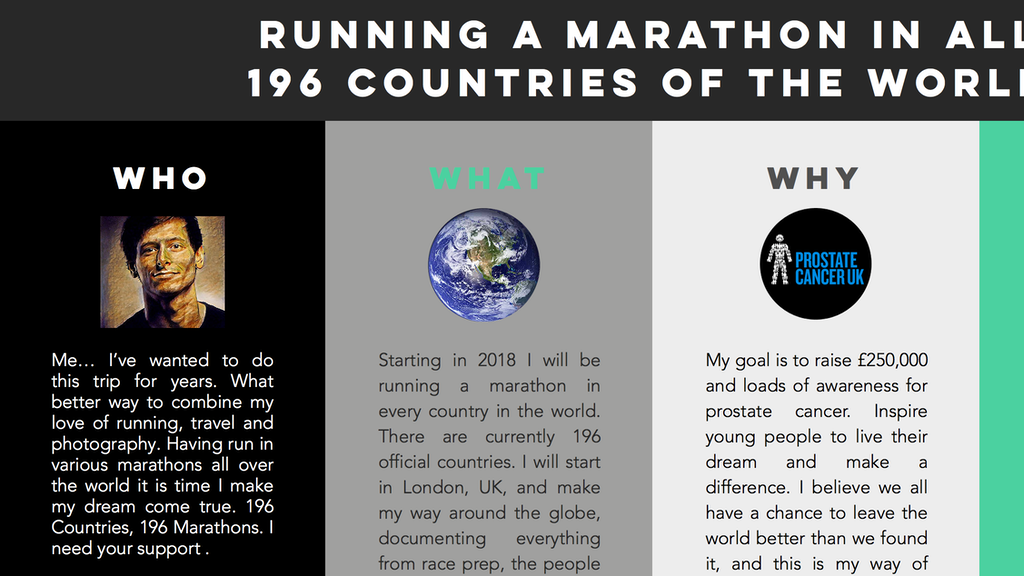 Project image for Running The World - 2018 - Photo Book Journal