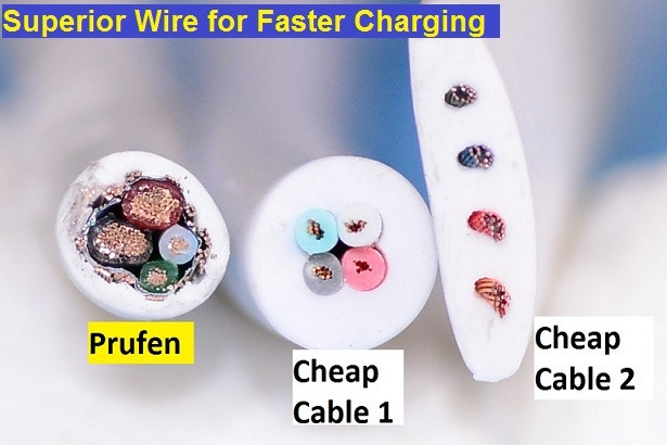 Superior cable used in Prufen