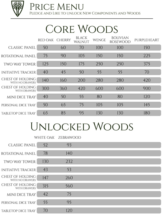 be25166b6af The Wyrmwood Magnetic Game Master Screen by Wyrmwood Gaming ...