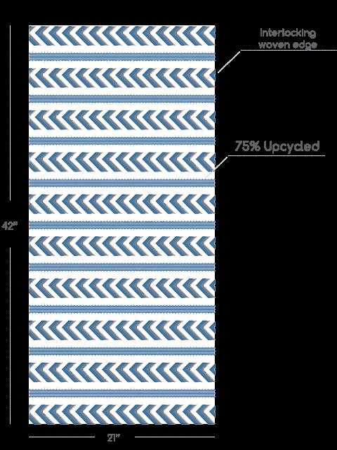 The Adventure Towel prototype design