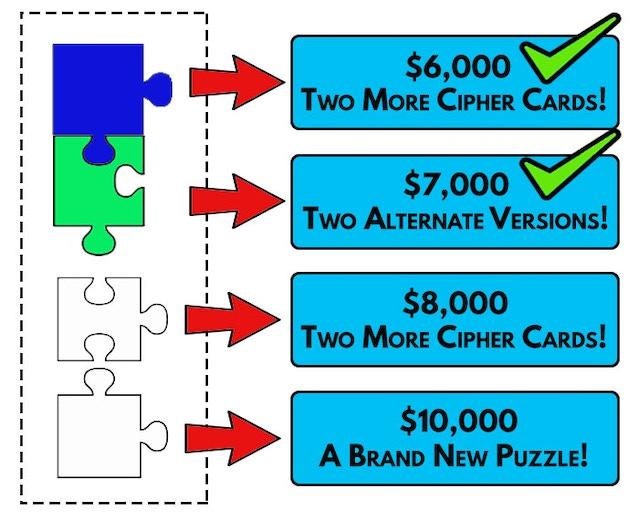 The Puzzle Keyring by Richard Malena — Kickstarter