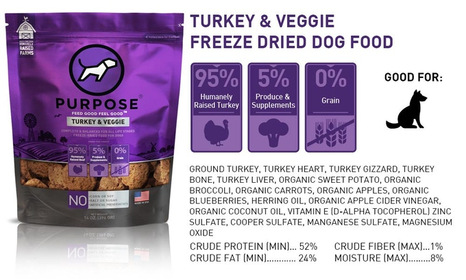 Donating Dog Food Nyc