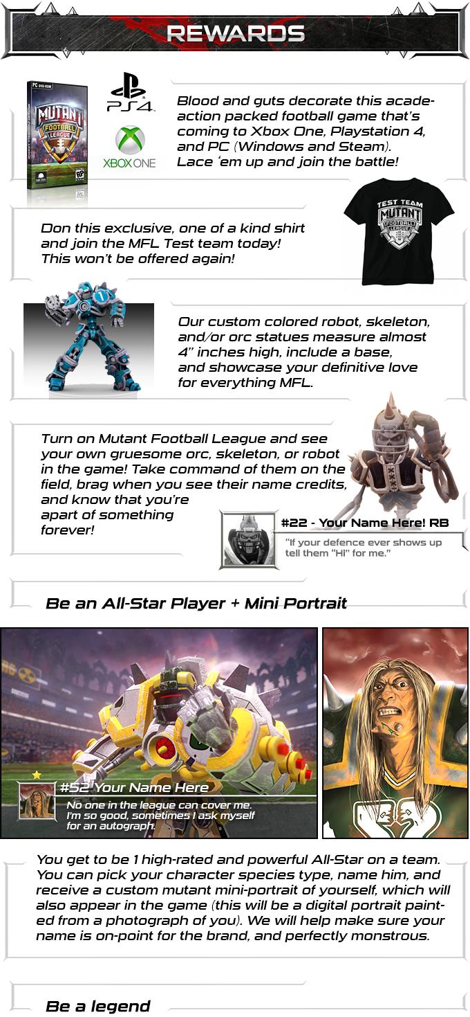 Mutant Football League (MFL) by Michael Mendheim — Kickstarter