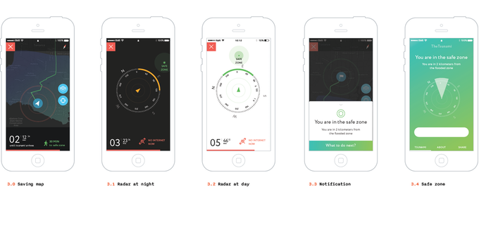 During periods when mobile internet connectivity is limited, users can navigate their way to safety using the compass function built into our app. We'll alert users as soon as they've reached the safe zone
