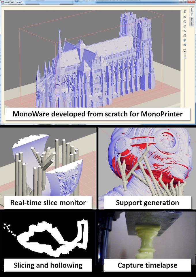 Feature summary of MonoWare
