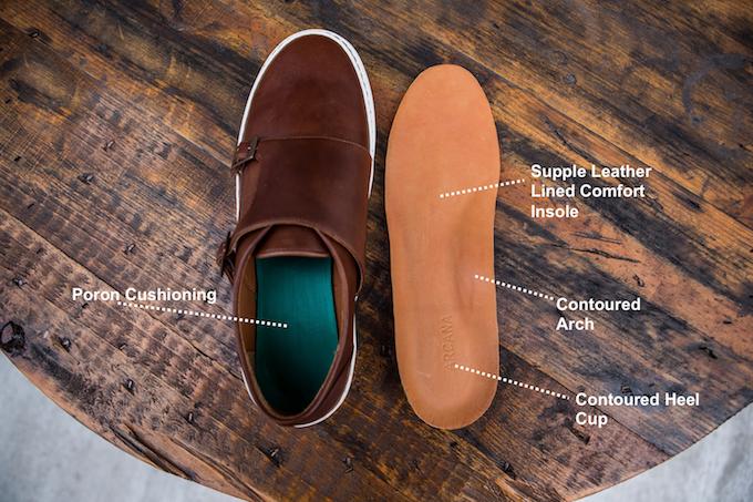Blake Shoe Details - Insole