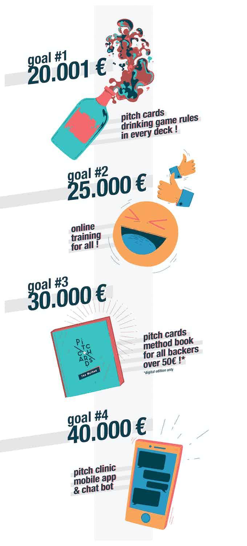 Nice Stretch goals isn't it?