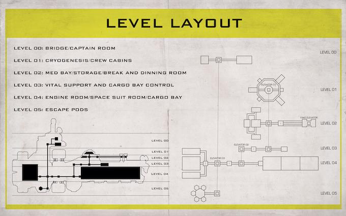 USSC Lazarus Level Layout