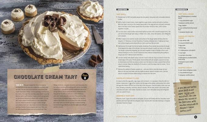 Chocolate Cream Tart Recipe Spread
