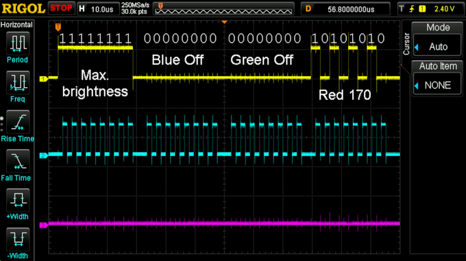 Annotated oscilloscope trace of SPI sequence setting a red LED to 66%