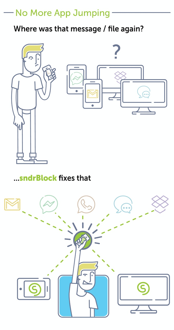 sndrBlock: The fix for your sending and sharing headaches  by Shaun