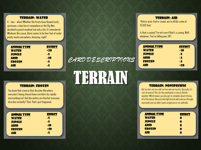 Examples of the terrain bios. I couldn't fit them all in and still make it legible!