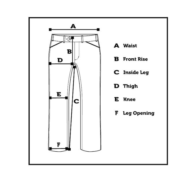Size chart explained