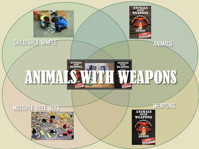 This deeply scientific graphic illustrates AWW's niche in the world of modern gaming. Silly, pick-up-and-play easy but with more variety than your average schoolyard card game.
