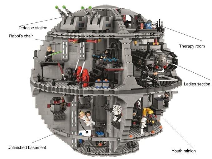 Beis Death Star Blueprints
