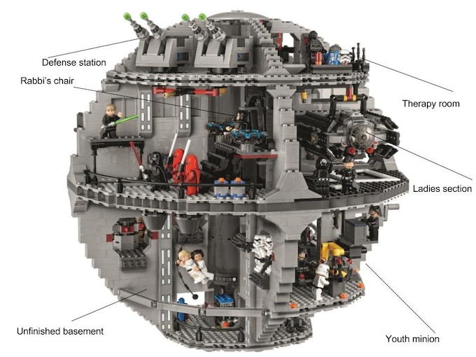 Kickstart The Brickovickers The First Sect Of Lego Chasidim By - Death star blueprints