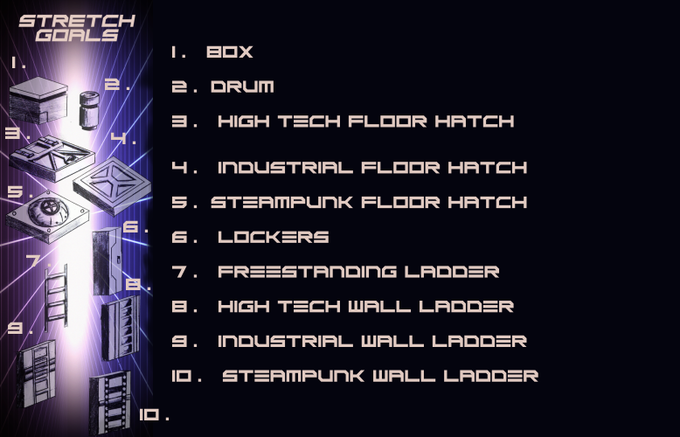 The first 10 of the stretch goals - each AU$1000 unlocks the next goal.  Don't forget to share the project as widely as you can!