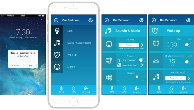 Wireframing the Beacon app
