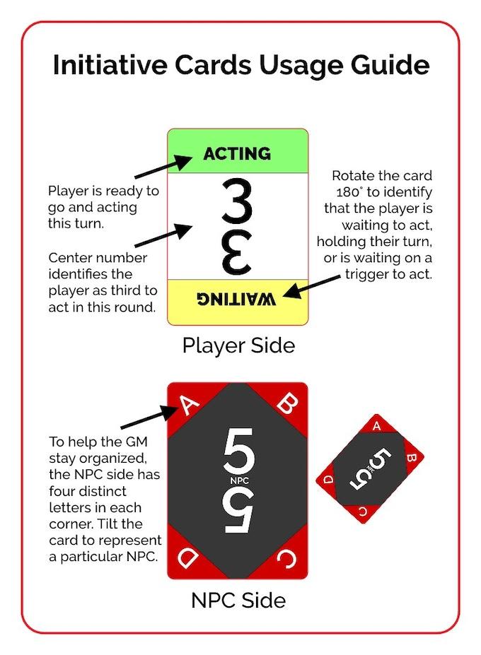 Initiative Card Guide