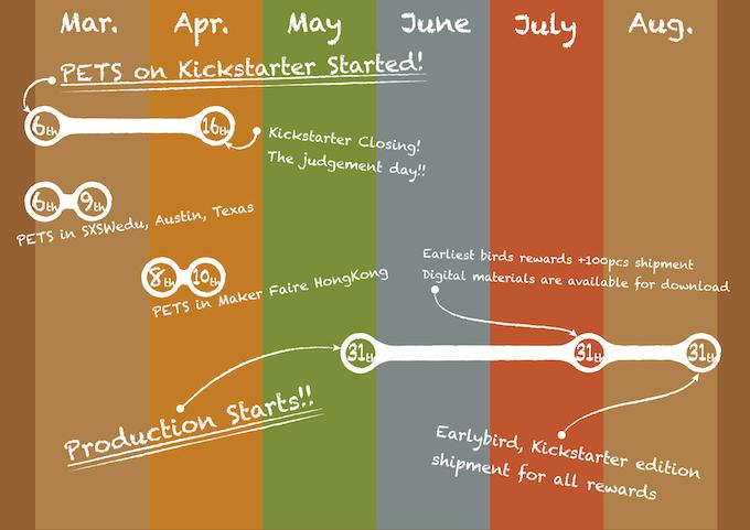 PETS Schedule on Kickstarter