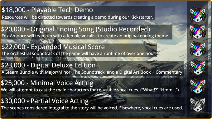 Focusing on audio and potential voice acting!