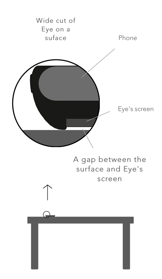 Eye's screen is protected
