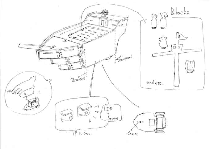 1st Sketch for prototype
