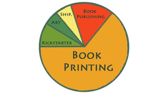 Funding A Printed Book