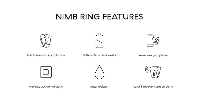 Nimb: A Smart Ring That Helps You Feel Safe And Sound by