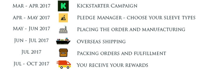 Paladin card protectors premium sleeves for gamers by nskn games after the end of this campaign we will open a pledge manager where you will be able to complete your order by choosing the sizes of paladin card colourmoves