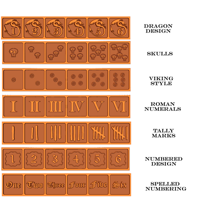 Digital Display of each side of the current dice designs to choose from.