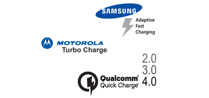All forms of Fast Charging are supported by the AutoDock when using the appropriate wall adapter.