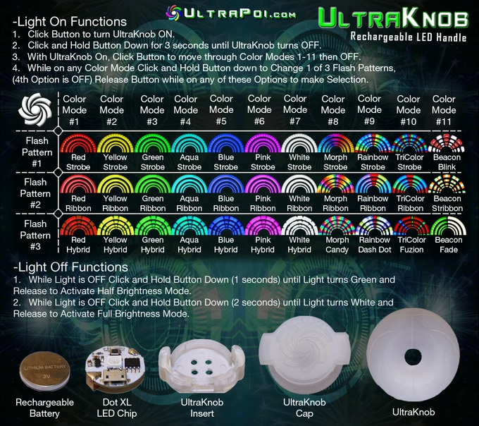 Glowbs Is Teaming With UltraPoi.com To Offer Ultra Knobs LED Handles