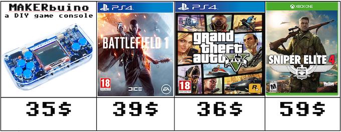 MAKERbuino kit costs around the price of just one average video game