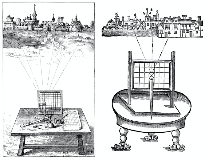 Sighting Grids by Robert Fludd (Left) (1617-21) and John Bate (right) (1634). The simplest of drawing instruments, the Sighting Grid provides a flat reference plane for translating the 3D world to the 2D page