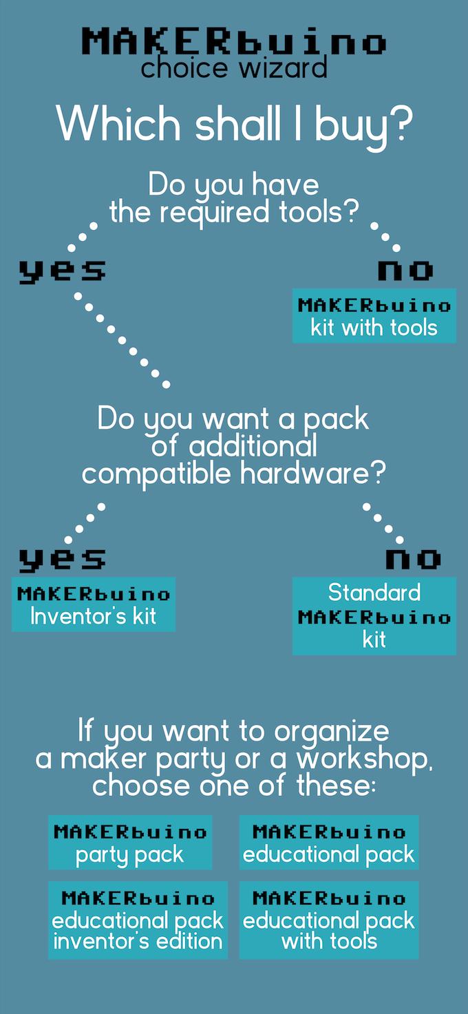 MAKERbuino - a DIY game console by Albert Gajšak — Kickstarter