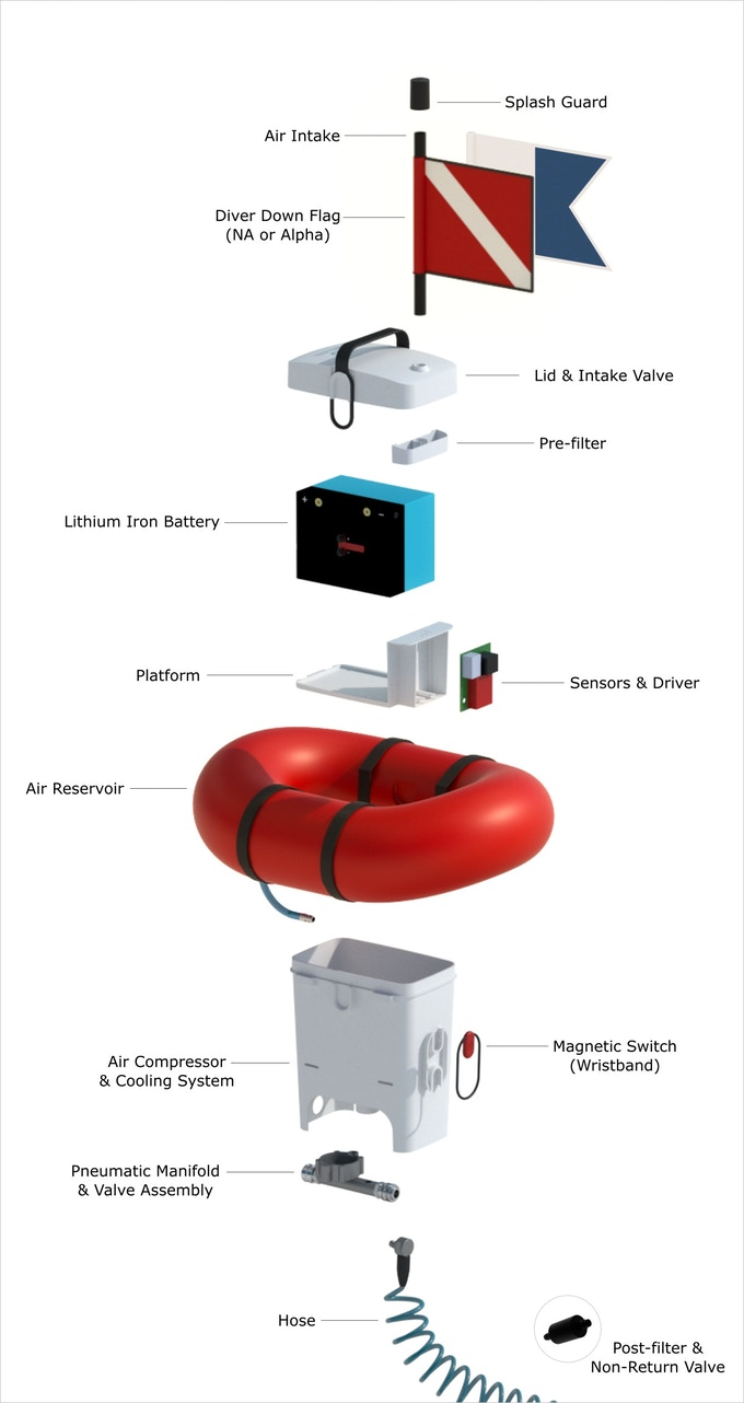 AirBuddy | explore the underwater with tankless dive gear by