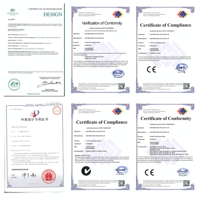 Registered Design Approvals and Worldwide Safety Certifications