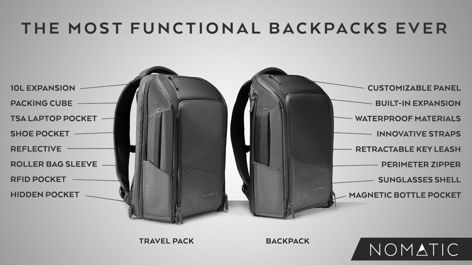 e36e03a3d760 The NOMATIC Backpack and Travel Pack by NOMATIC — Kickstarter