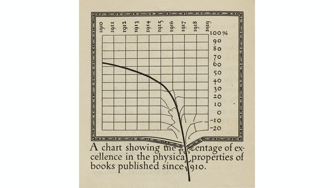 This chart, from a 1919 Dwiggins essay on book production, is a good example of his wit