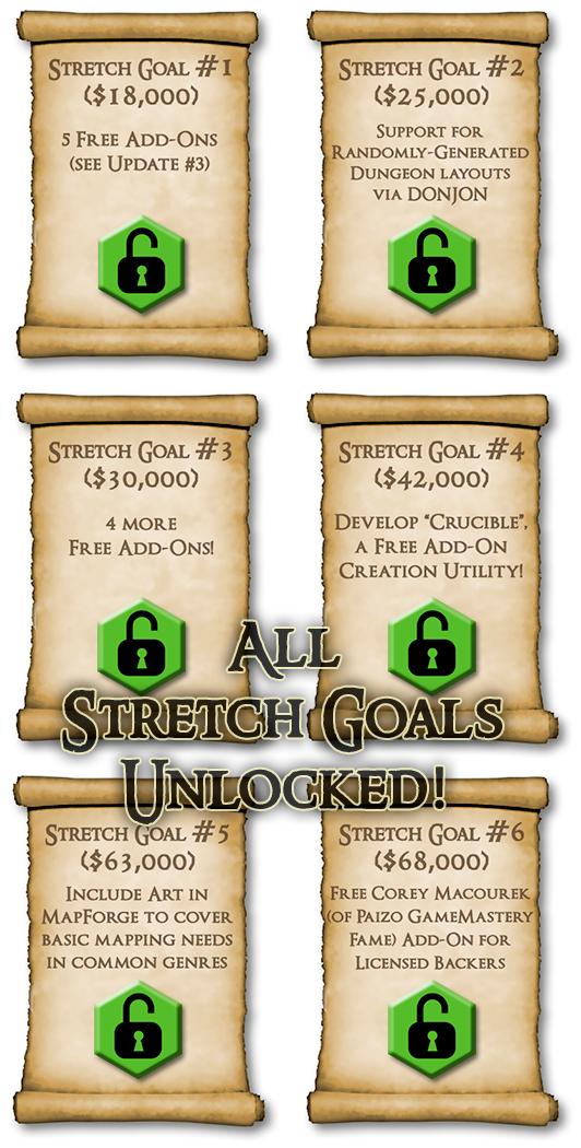 All Stretch Goals unlocked (again!)
