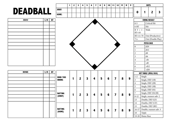 Deadball: Baseball With Dice by W.M. Akers —Kickstarter