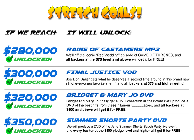 ALL dollar-based stretch goals UNLOCKED!