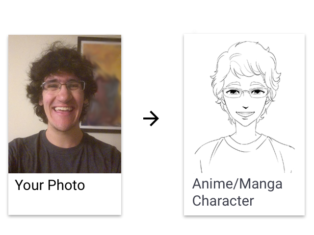 Your picture to an anime/manga character