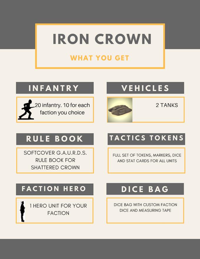 Iron Crown Pledge level Starter set