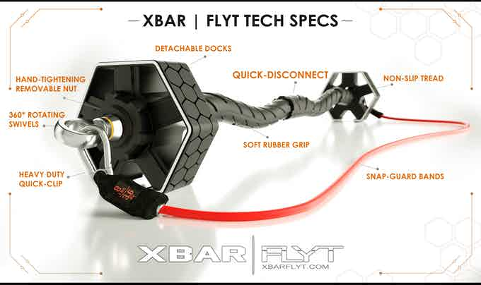 THE ALL NEW XBAR | FLYT