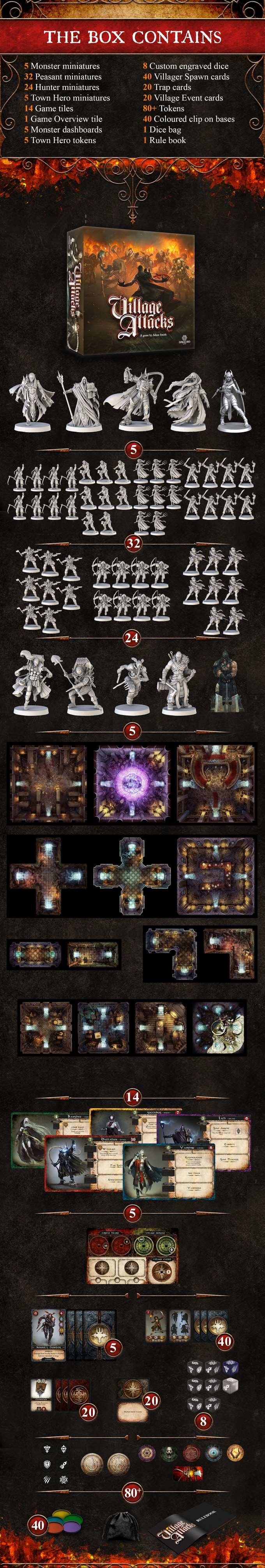 Core Game Contents